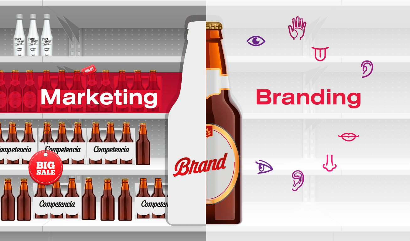 Conoce la diferencia entre Marketing versus Branding