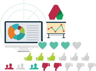 Gestionamos tu reputación online, monitorizamos tu marca en internet e Implementamos campañas de Google Adwords
