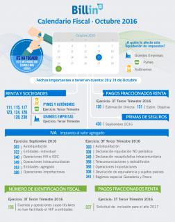 infografia para canales de social media ilustraciones brandesign