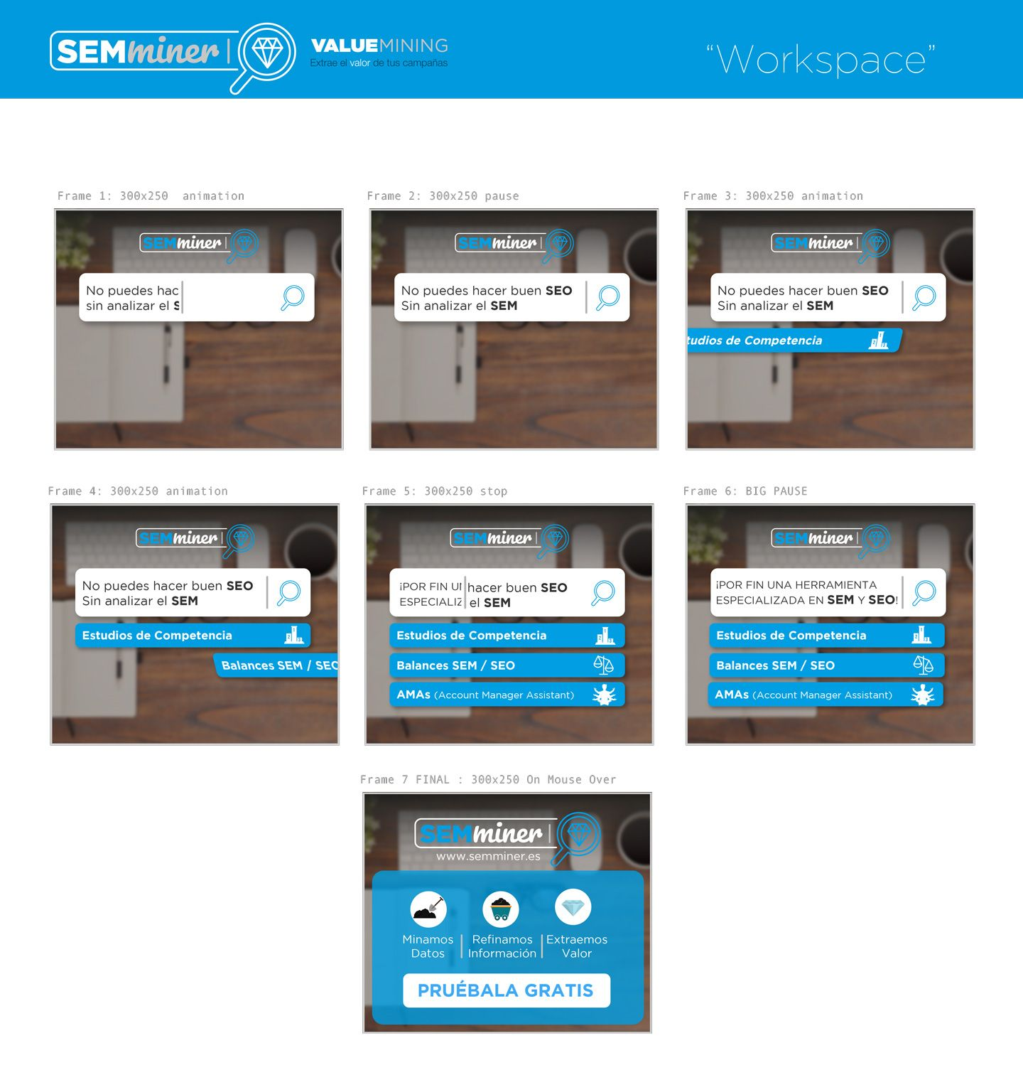 Storyboard para campañas de display banners html5 Google Ads