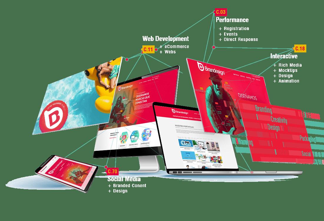 Agencia de Branding en madrid Brandesign web desarrollo campañas creativas