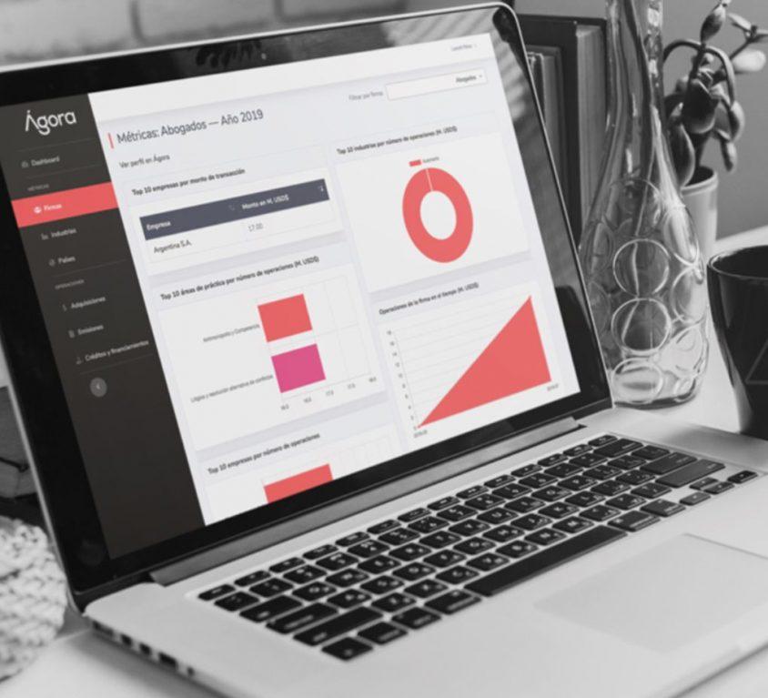 diseño del user Experience y user interface para webs y apps