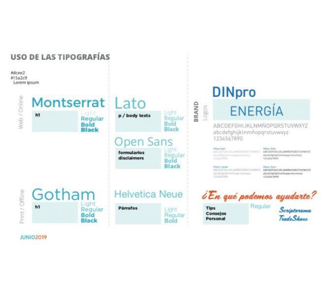 tipografias responsive para desarrollo de apps web UI UX