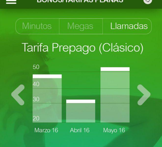 Mobile responsive diseño grafico UI app