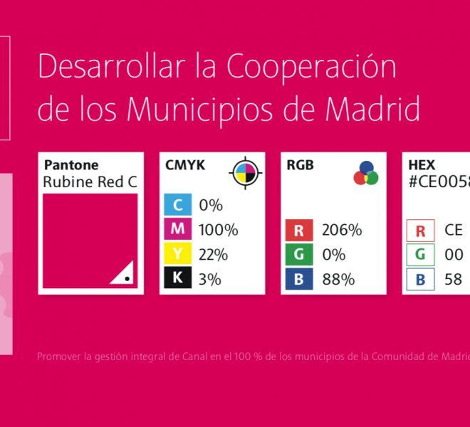Desarrollar la Cooperación de los Municipios de Madrid