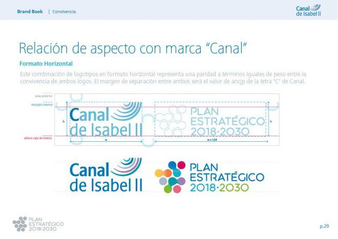 Convivencia y relación de aspecto Plan Estratégico Canal Isabel II Manual de Identidad corporativa