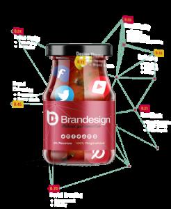 creatividad e identidad para tu marca
